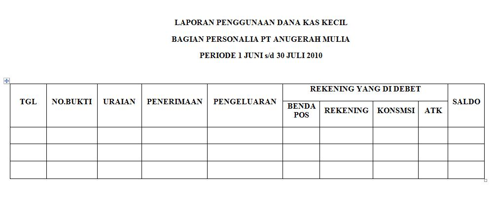 Contoh Laporan Uang Kas Contoh 84